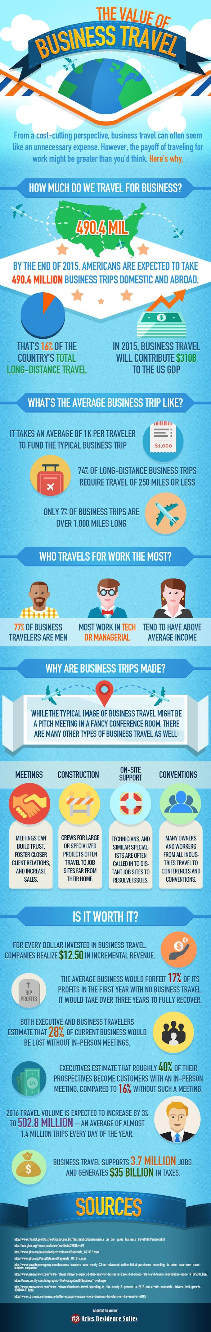 business travel two